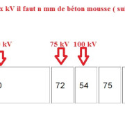 Equivalent_beton_mousse_02_h5urgx