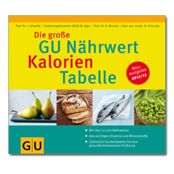 Die Große GU Nährwert Kalorien Tabelle