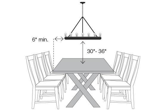 Ceiling Fixture Tips - Over a dining table