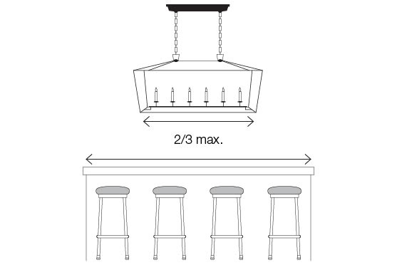 Ceiling Fixture Tips - Linear fixtures over a surface