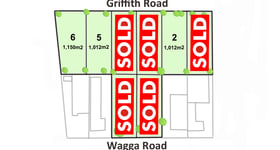 Development / Land commercial property for sale at 443 Wagga  Road Lavington NSW 2641