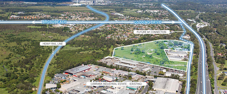 Showrooms / Bulky Goods commercial property for lease at Eastlake Street Carrara QLD 4211