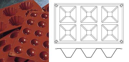 Silikonimuotti pyramidi GN 1/3 70x70 mm K 40 mm