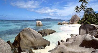 Islands & Beaches in India in India