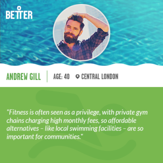 Andrew Gill