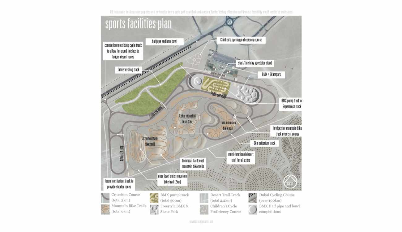 Dubai Cycle Park
