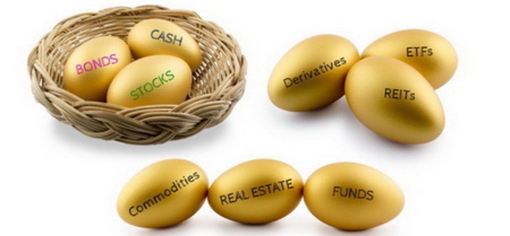 Reducing investment risk through diversification