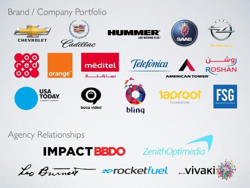 Brands I have helped over the years