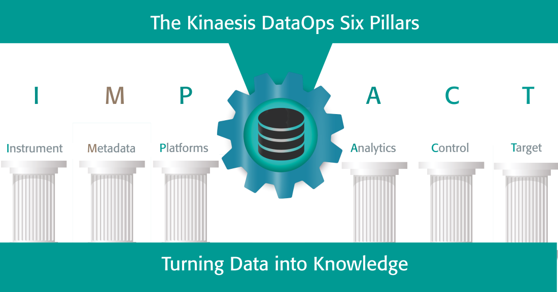 DataOps Pillar: Metadata