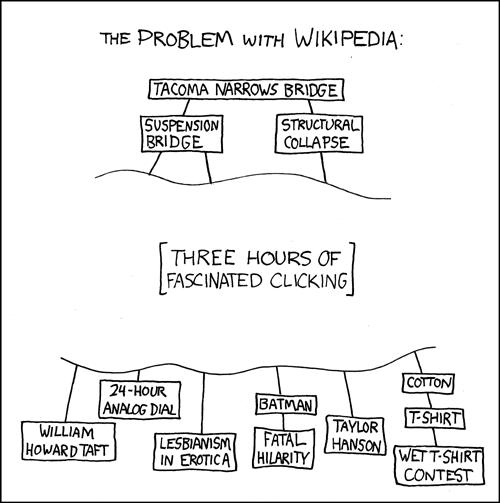 An wider tree of options on Wikipedia when you start with a single search