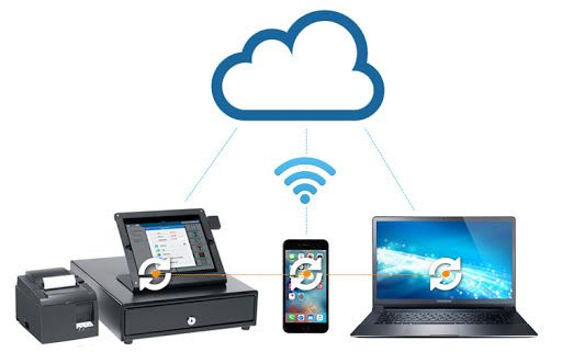Shifting to Cloud-Based POS's