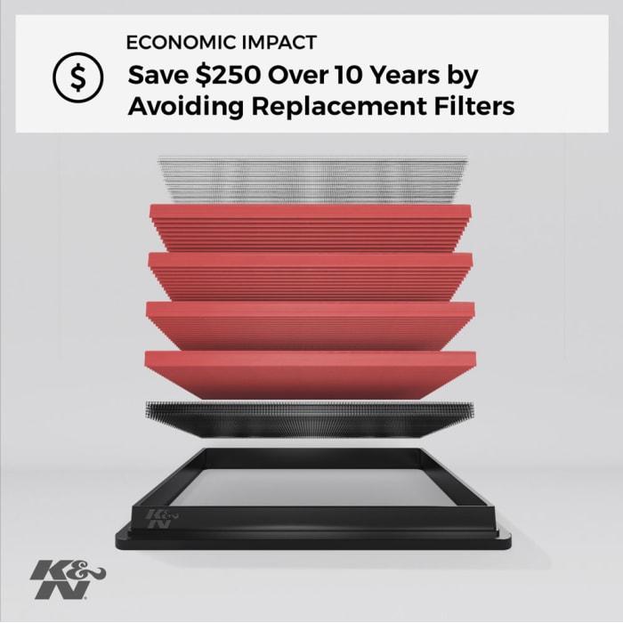 K/&N 33-2429 Replacement Air Filter