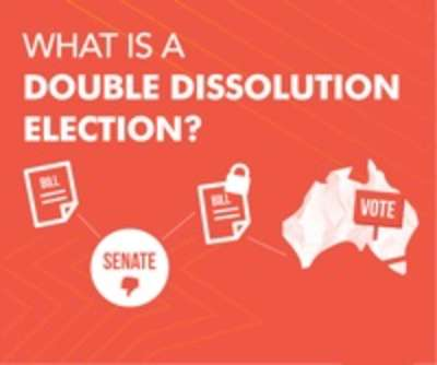 What is a double dissolution election?