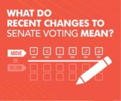What do recent changes to Senate voting mean?