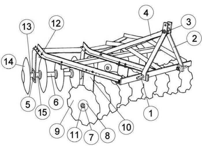 King Kutter Angle Frame Disc Harrow Parts