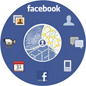 Facebook Community Wheel