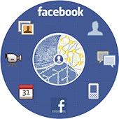 Facebook Community Wheel