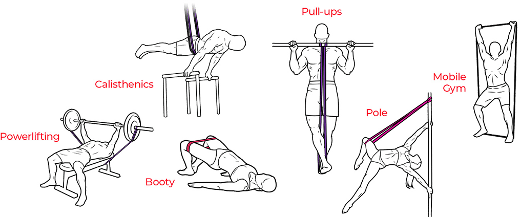 graphic regarding Printable Resistance Band Exercises known as Rate Exercising with Resistance Band