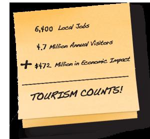 Post-it_Tourism-Counts