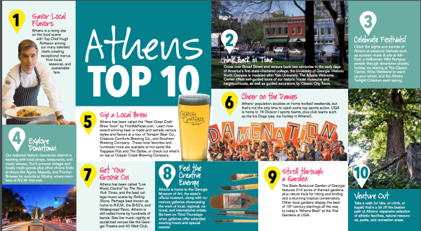 Athens Visitor Guide 2016