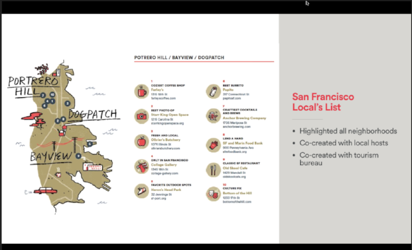 Airbnb SF neighborhood map