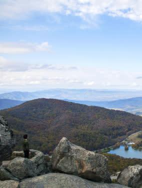 Sharp Top Hiker - Week Itinerary