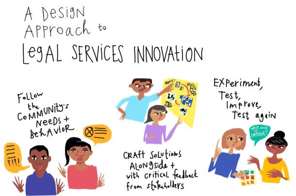 Human-Centred Design for Legal Help