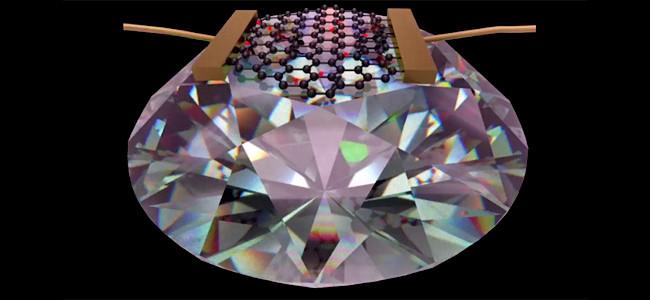 The Diamond Quantum Revolution