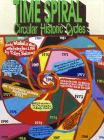 Timeline Spiral