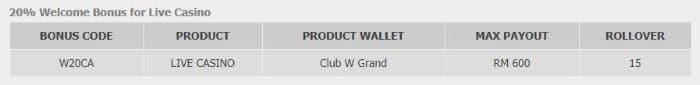 5 lý do chính tại sao W88 Club W Grand là Câu lạc bộ W88 lớn nhất